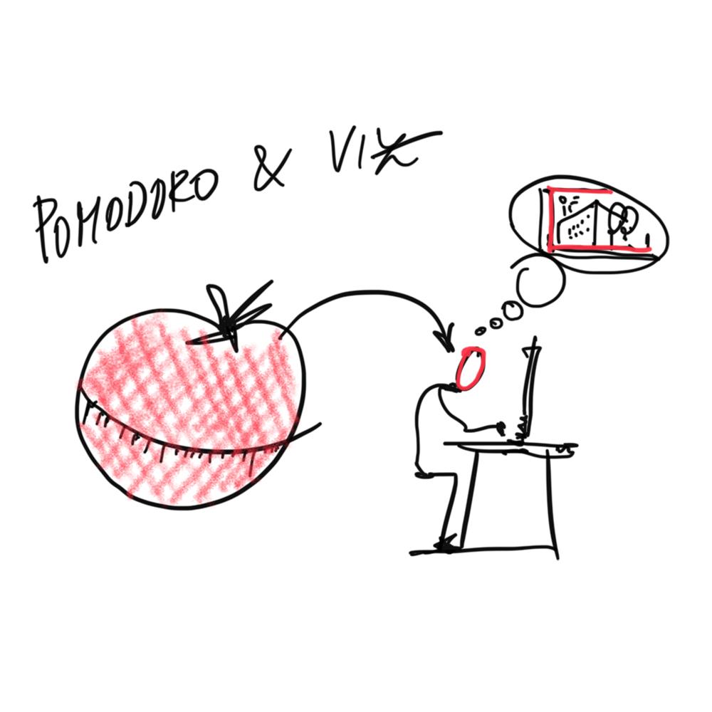 Architekt - Pomodoro a Vizualizace